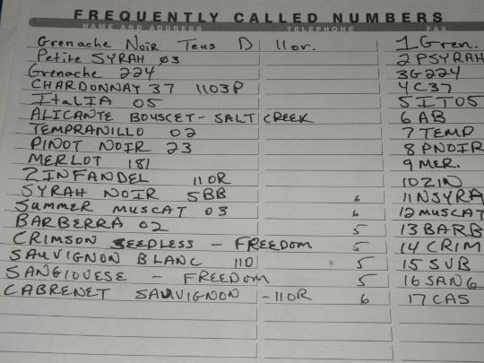 Index of Varieties